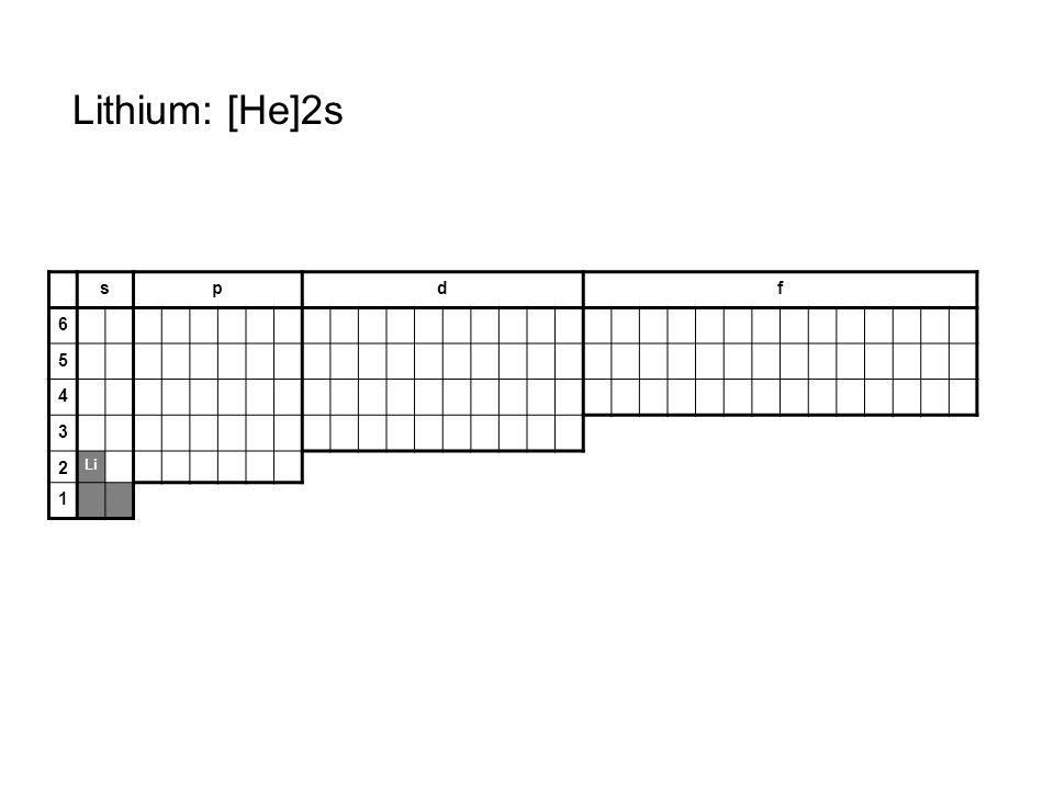 Lithium: [He]2s s p d f 6 5 4 3 2 Li 1